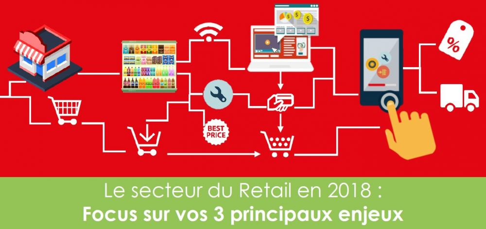 infographieretail